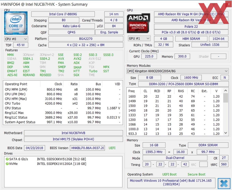 Intels stärkster NUC: Hades Canyon im Test - Hardwareluxx