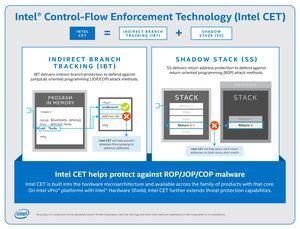 Intel Control-Flow Enforcement Technology