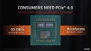 AMD AM4-Plattform Briefing