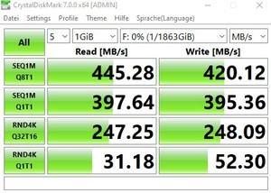 Die USB-3.2-Gen1-Performance über den Ryzen 5 3600X