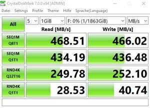 Die USB-3.2-Gen1-Performance über den B550-Chipsatz.