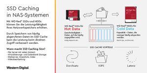 Western Digital SSD Caching