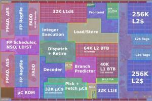 AMD Zen-2-Kern (Quelle: GPUsAreMagic und FritzchensFritz))