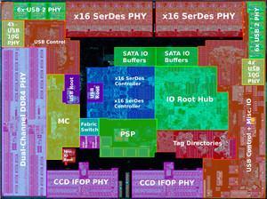 AMD Client-IOD (Quelle: GPUsAreMagic und FritzchensFritz)