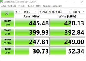 Die USB-3.2-Gen1-Performance über den Ryzen 5 3600X.