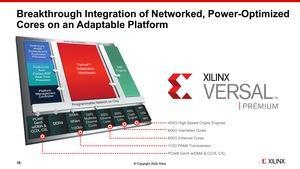 Xilinx Versal Premium