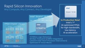 Intel FPGA Technology Day 2021