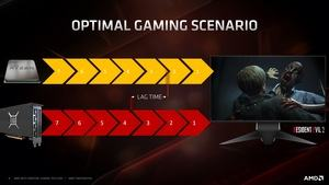 AMD Präsentation zur Radeon Software
