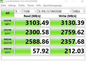 Die M.2-Performance über den B550-Chipsatz mit PCIe 3.0 x4.