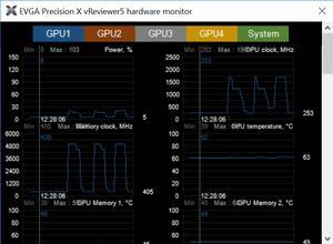 EVGA Precision XOC für iCX