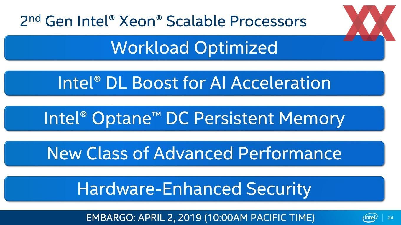 Intels Cascade-Lake-Xeons mit viel Feintuning und Optane