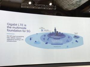LTE wird als Basis für die Mobilfunknetze der Zukunft noch lange eine Rolle spielen