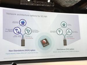 Mit dem Start von 5G geht es vor allem um die Non-Standalone option (links im Bild)