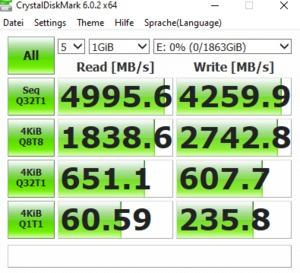 Die M.2-Performance über den X570-Chipsatz (PCIe 4.0 x4).