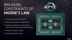 AMD EPYC-Prozessoren - Pressdeck