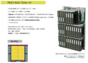 ExaScaler-2.2-Architektur