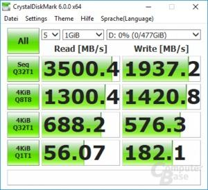 Messungen mit CrystalDiskMark von Computerbase