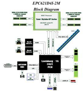 ASRock Rack EPC621D4I-2M