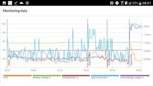 Dank Snapdragon 835 und schnellem internen Speicher verfügt das HTC U11 über mehr als genügend Leistung