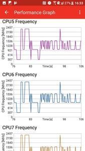 Der Snapdragon 835 gehört zu den derzeit schnellsten SoCs, auch wenn Qualcomm technisch nicht in allen Punkten mit der Konkurrenz mithalten kann