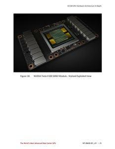 Whitepaper zur NVIDIA Tesla V100 und Volta-Architektur