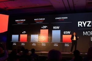 Computex 2019 - AMD Ryzen