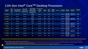 Intel Rocket Lake-S Pressdeck