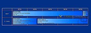 Intel Roadmapt zeigt Sapphire Rapids als HEDT-Lösung