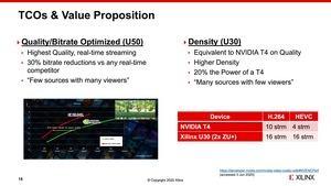 Xilinx Real-Time-Server Alveo U50  und Alveo U30