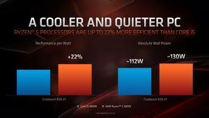 AMD Next Horizon Tech Day - David McAfee