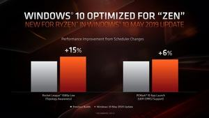 AMD Next Horizon Tech Day - David McAfee