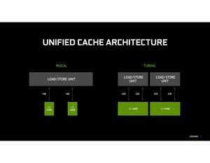 NVIDIA GeForce GTX 1660 Ti und GTX 1650 für Notebooks