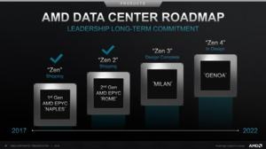 AMDs Datacenter Roadmap  September 2019