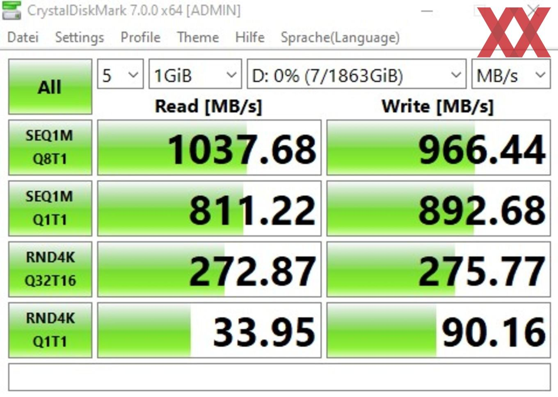Die USB-3.2-Gen2-Performance über den Ryzen 5 3600X.