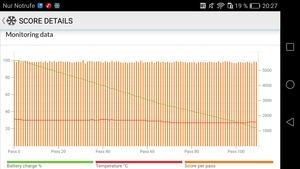 Der Kirin 655 hat mit alltäglichen Aufgaben keine Probleme, einzig der langsame interne Speicher fällt negativ auf