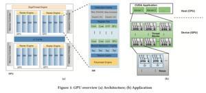 Sidechannel-Attacken offenbar auch bei GPUs möglich