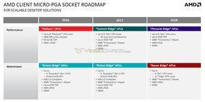 AMD Zen-Roadmap-Leak