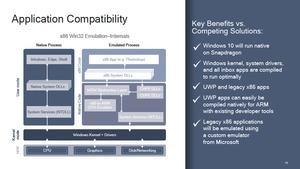 Vorerst kann unter Windows on ARM nur UWP- und x86-Software genutzt werden, 64-Bit-Unterstützung folgt im Mai