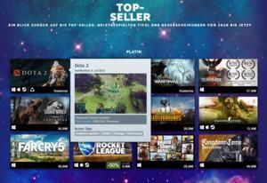 Die erfolgreichsten Steam-Spiele der ersten Jahreshälfte 2018