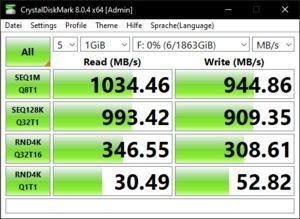 Die USB-3.2-Gen2-Performance über den X570-Chipsatz