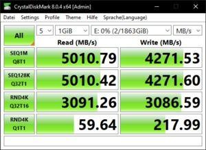 Die M.2-Performance über den X570-Chipsatz mit PCIe 4.0 x4