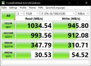 Die USB-3.2-Gen1-Performance mit Gen2-Werten über den X570-Chipsatz