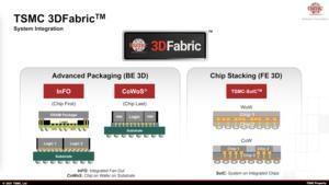 TSMC Technology Symposium 2021 3DFabric
