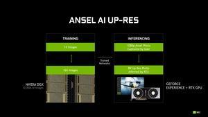 GeForce Experience und Ansel RTX