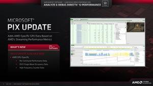 AMD auf der GDC 2019