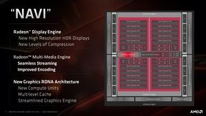 AMD New Horizon Tech Day - Mike Mantor