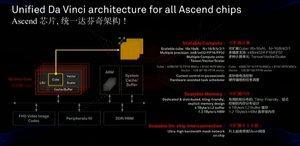Hauwei Ascend 910