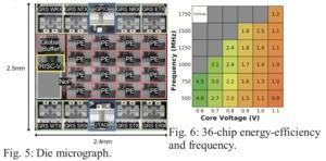 Forschungspapier zum MCM-Design von NVIDIA