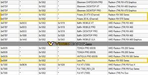 Treiber bestätigt Existenz der Radeon-RX-500-Familie (Quelle: Videocardz.com)