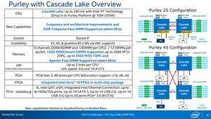 Präsentation zu Cascade Lake auf der Saudi HPC